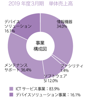 sales_graph_1.png