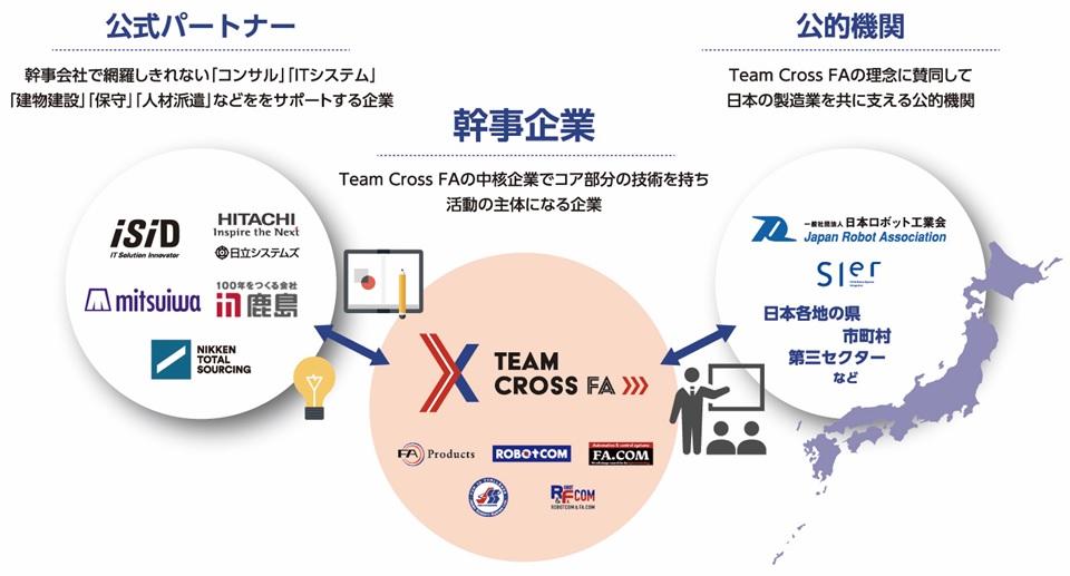 teamcrossfa01