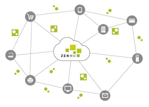 ZENMUネットワークイメージ図
