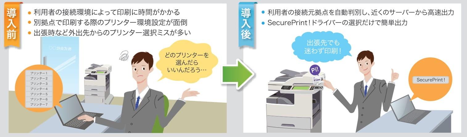 SecurePrint!導入前後の比較図(シンクライアント環境対応)