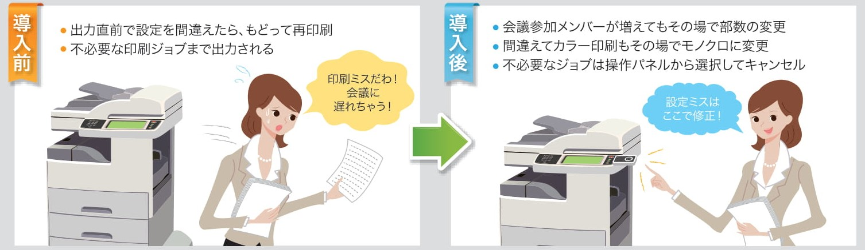 SecurePrint!導入前後の比較図(印刷ジョブの後から設定)