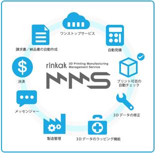MMSのメイン機能説明図