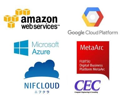 マルチクラウド運用サービスが対応しているクラウドサービス例