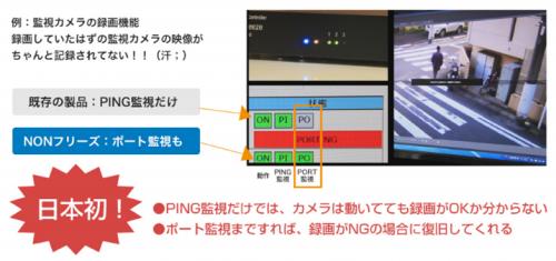 ポート監視による自動検知イメージ図