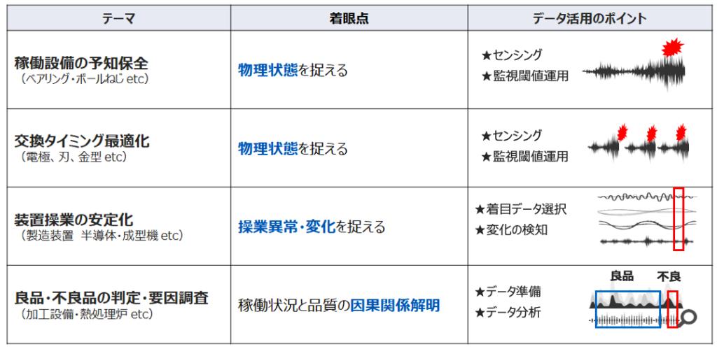 現場課題例_表