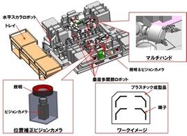 電子部品製造業 電気部品組立検査ロボット