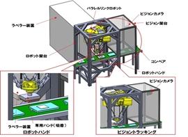 薬液パックピッキングラベラーロボット