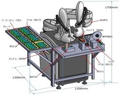 ラベル貼りロボット(duAro)