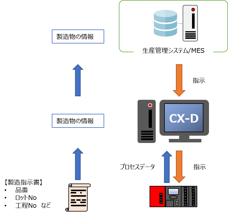 応用例の図